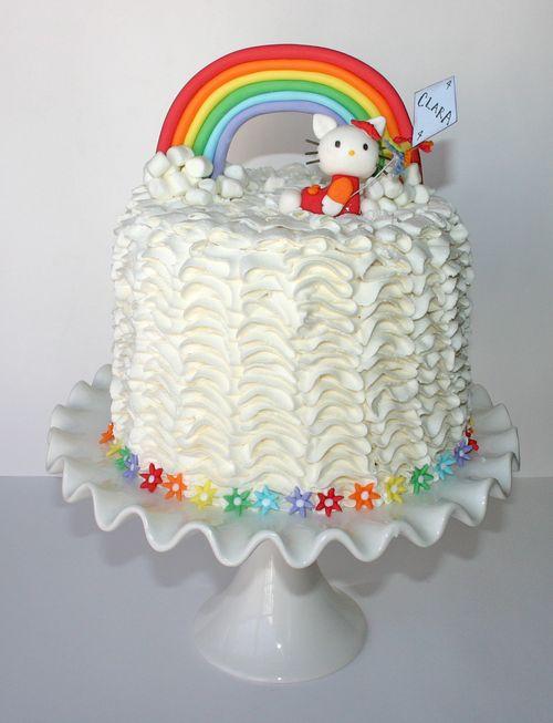 Stuff I Make Cakes